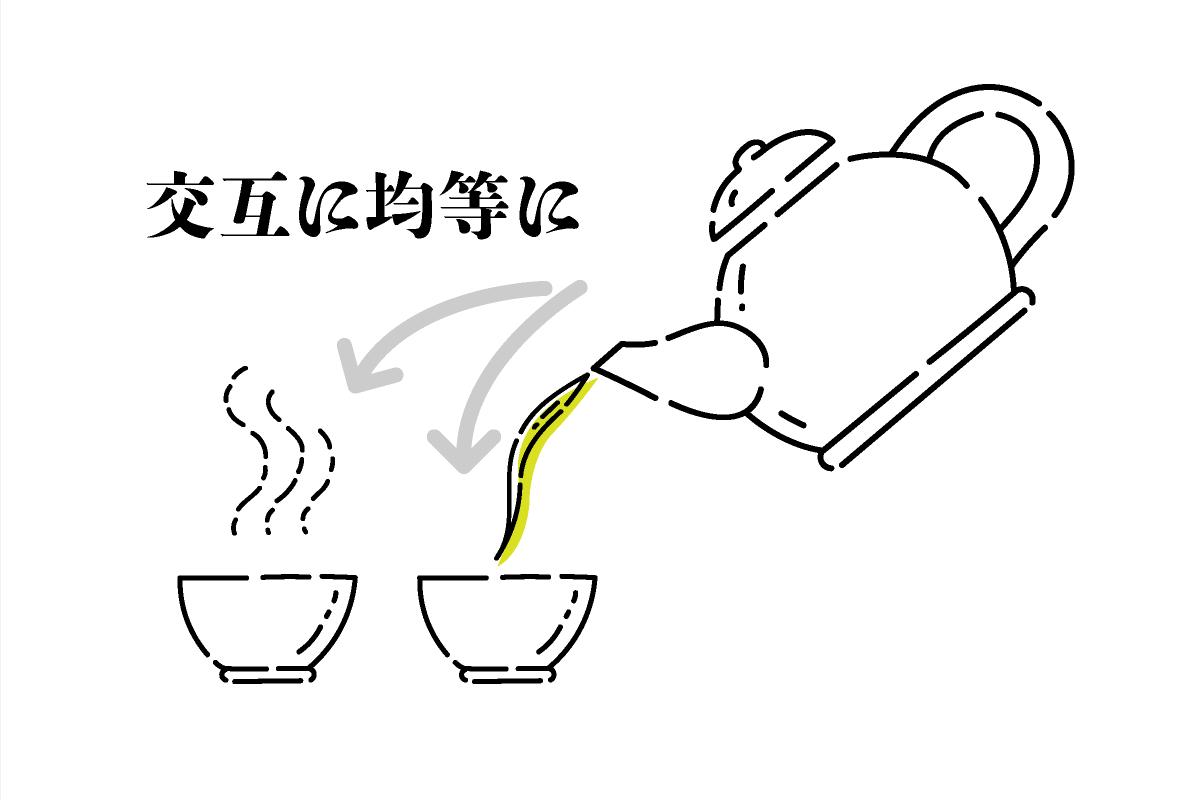 玄米茶の淹れ方3