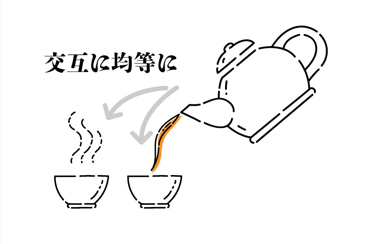 ほうじ茶の淹れ方3