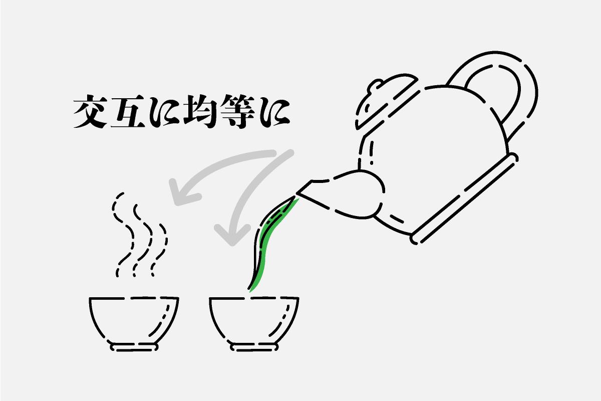 深むし茶の淹れ方3